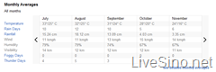 必应天气 Bing Weather 更新,新天气查询体验