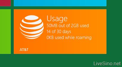 微软详细披露 Windows 8 移动网络支持,包括诸多实用功能