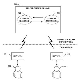 微软新专利解救宅男:远距离虚拟拥抱