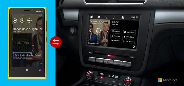 微软披露 Windows in the Car 车载系统